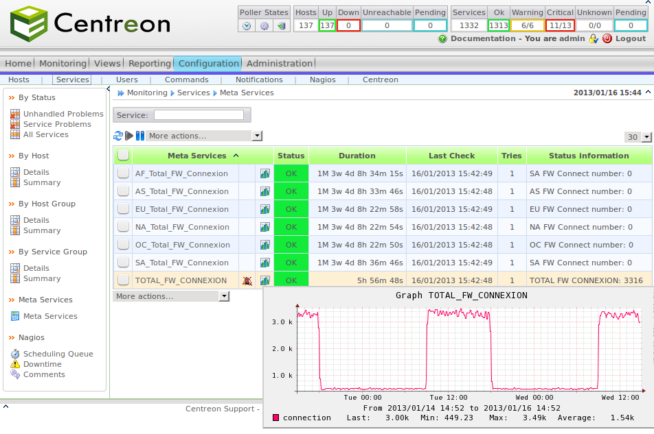 centreon_meta_service_view